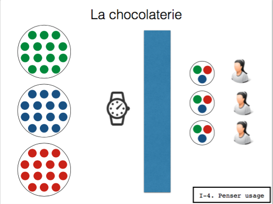 SQL et NoSQL version chocolaterie - SQL side