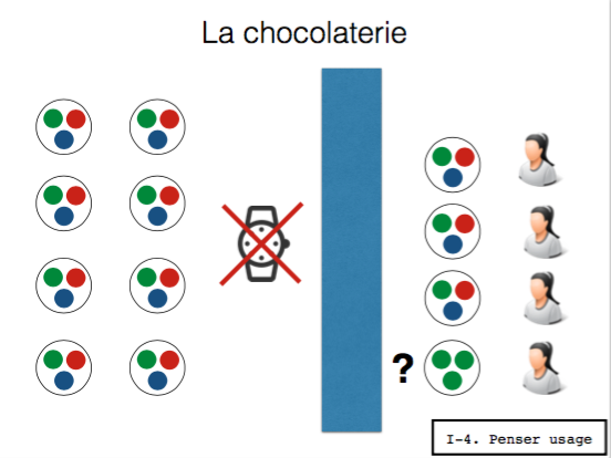 SQL et NoSQL version chocolaterie - NoSQL side